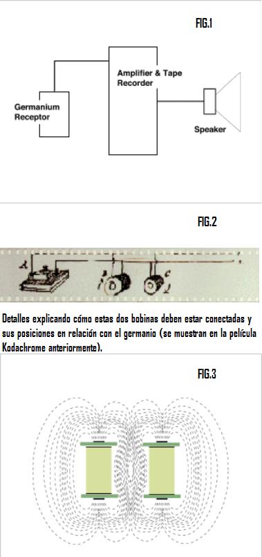 Fig.1 : Diagrama esquemático de la disposición T.D.C . Fig.2 : La película Kodachrome. Fig. 3 : Muestra cómo los efectos de loscampos magnéticos se generarían por las bobinas