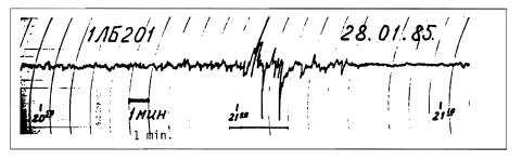 Fig.4- La supresión de ruido de un microcircuíto tipo ILB201 y las fluctuaciones de la señal del microcalorimctro durante el test con el operador Valery V.Avdeyev. I- Estableciendo