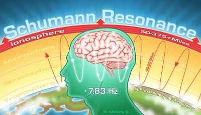schumann resonance.jpg