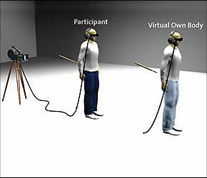 experimento-experiencia-extracorporal-psicowisdom.jpg
